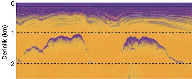antartikada-kanyon-grafigi