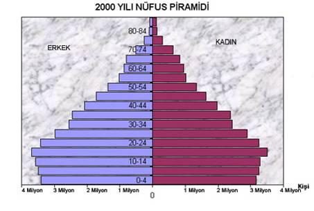 almanya_nufus_piramidi