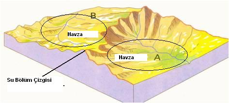 havzarh4