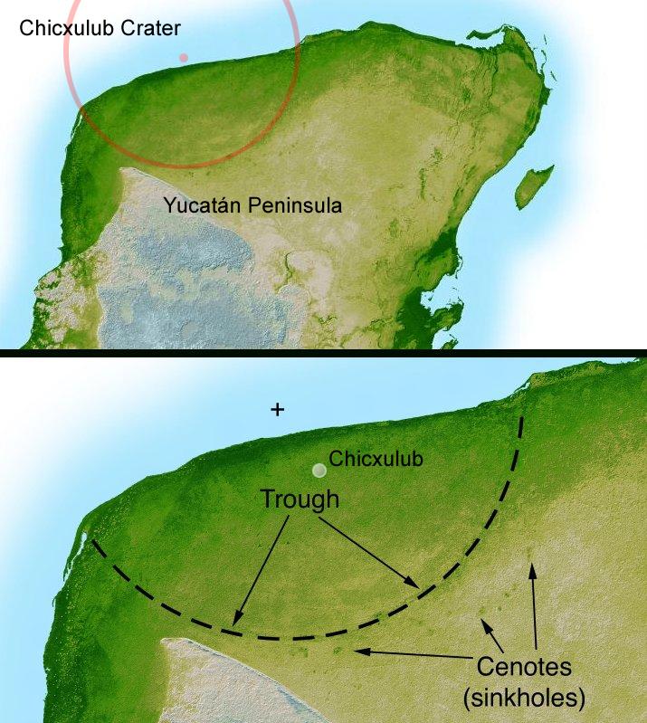 dinozorlar-ve-yukatan
