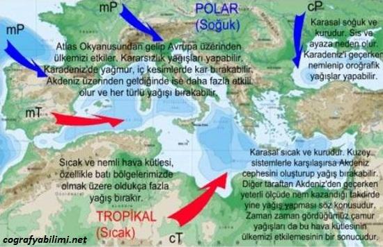 turkiye-hava-kutleleri