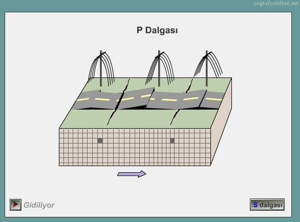 deprem-dalagalari-animasyonu